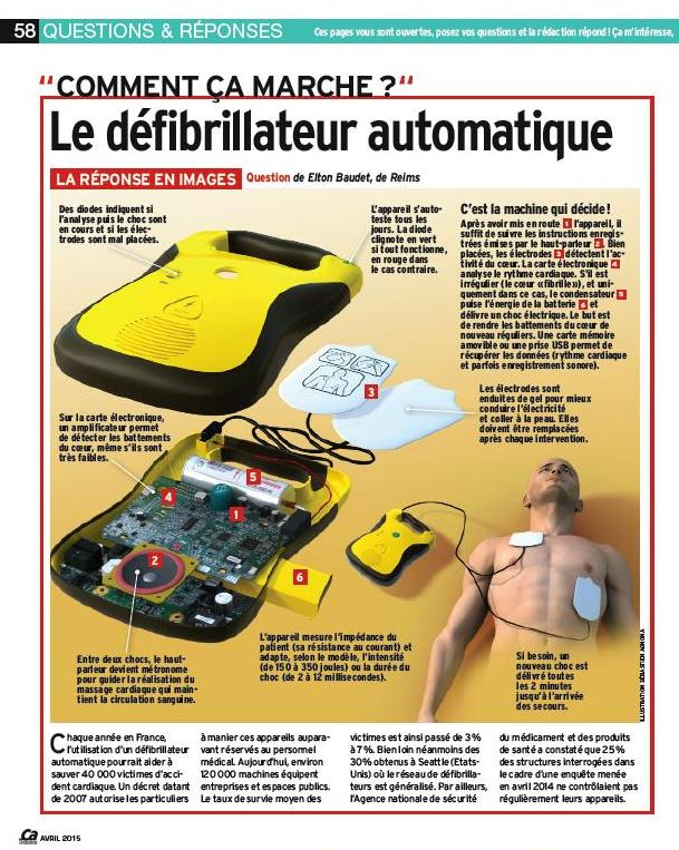 actualit des defibrillateurs defibtech a m 39 int resse le fonctionnement d 39 un d fibrillateur. Black Bedroom Furniture Sets. Home Design Ideas